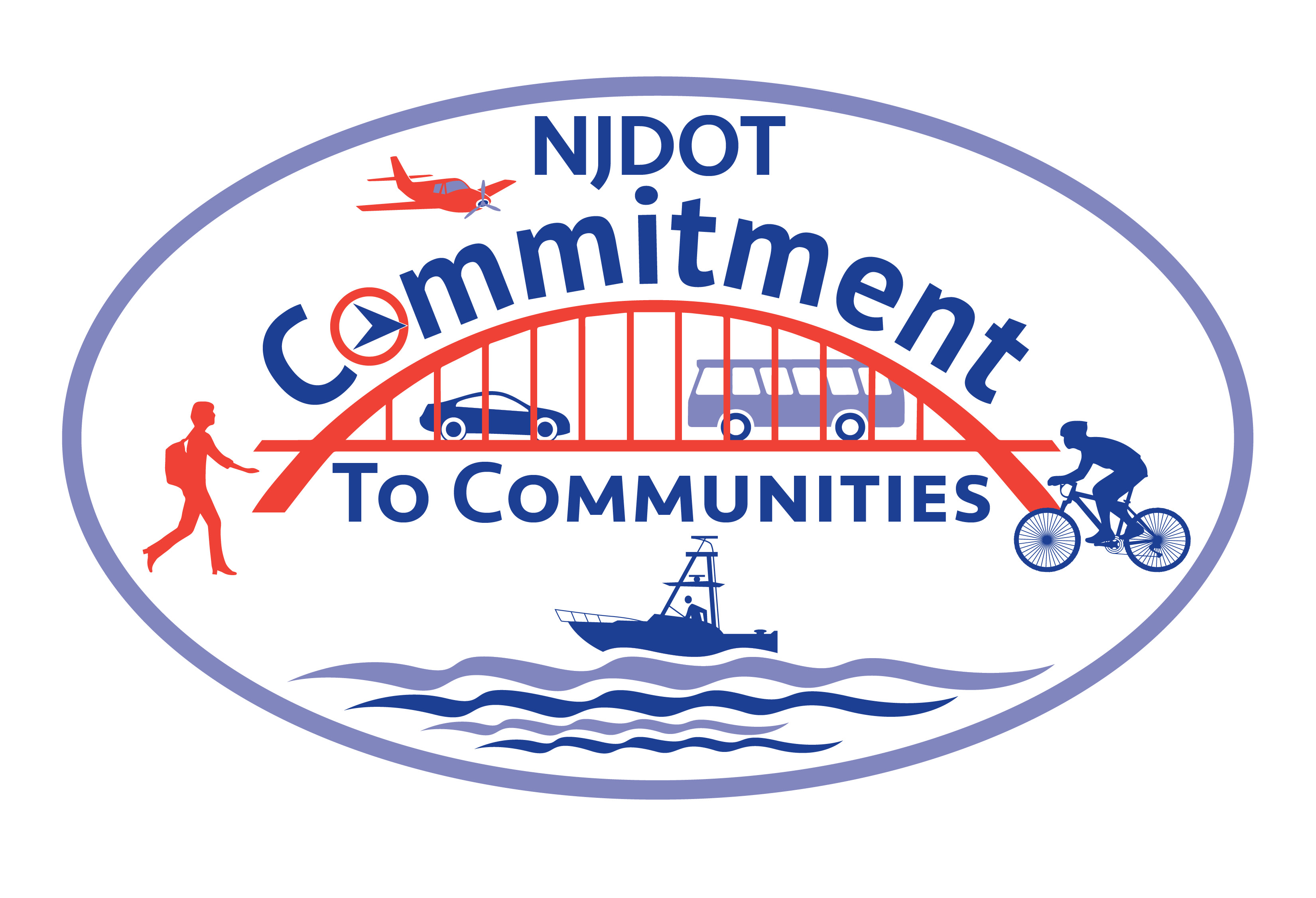 NJDOT Commitment to Communities